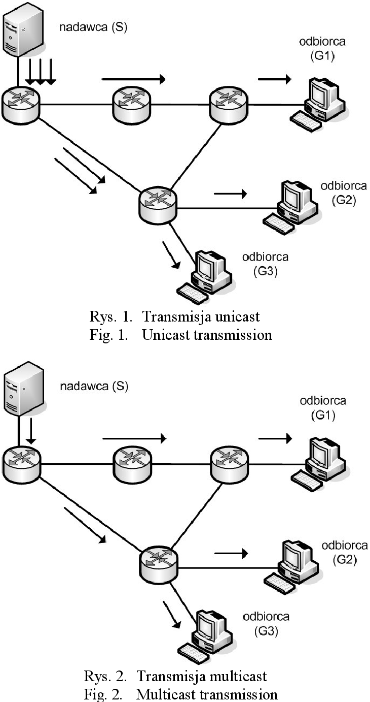 PDF] IP MULTICAST IN EMBEDDED SYSTEMS WITH OPENWRT