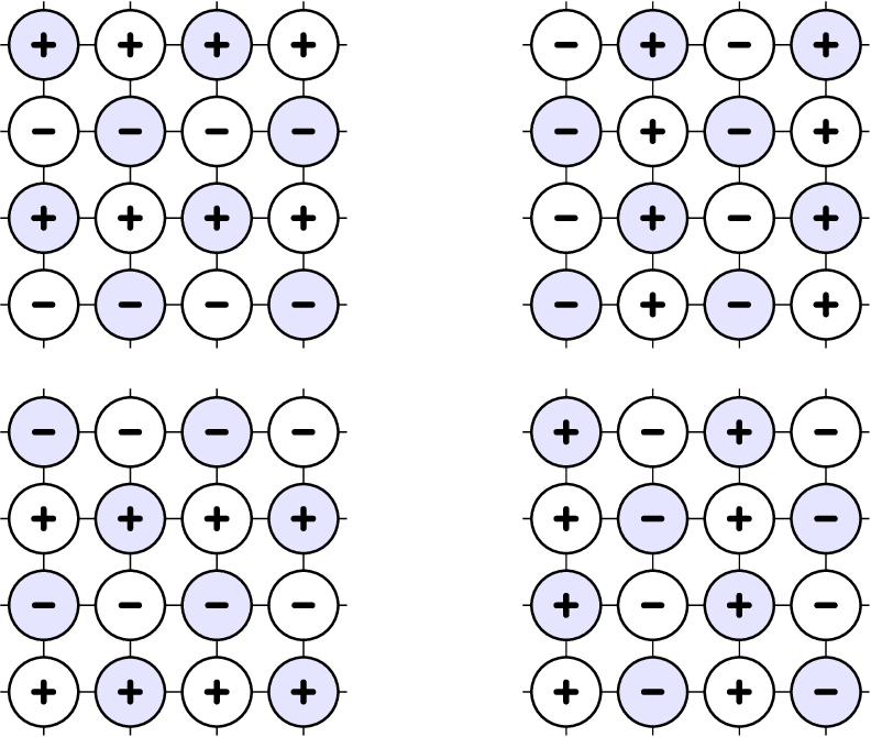 Figure 3 for On the convergence of the Metropolis algorithm with fixed-order updates for multivariate binary probability distributions