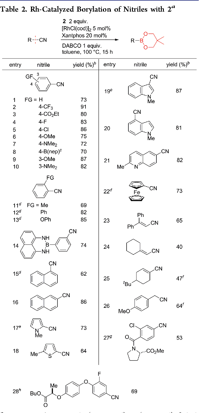 Table 2. Rh-Catalyzed Borylation of Nitriles with 2a
