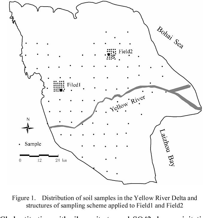 River Delta Diagram