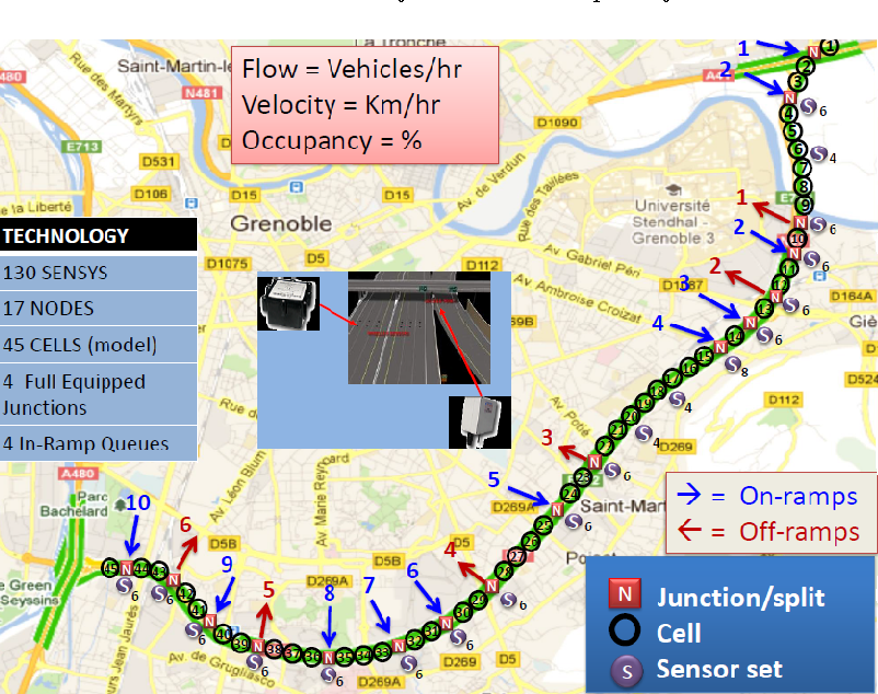Figure 1 for An Integrated and Scalable Platform for Proactive Event-Driven Traffic Management