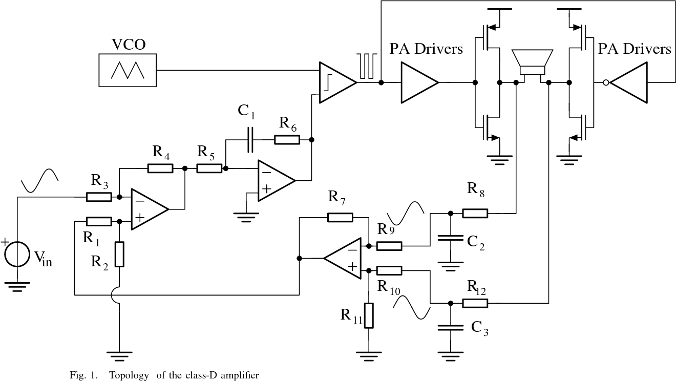 Figure 2 From A 025w Fully Integrated Class D Audio Power Amplifier Transistored 10w Circuit Diagram In 035m Cmos Semantic Scholar