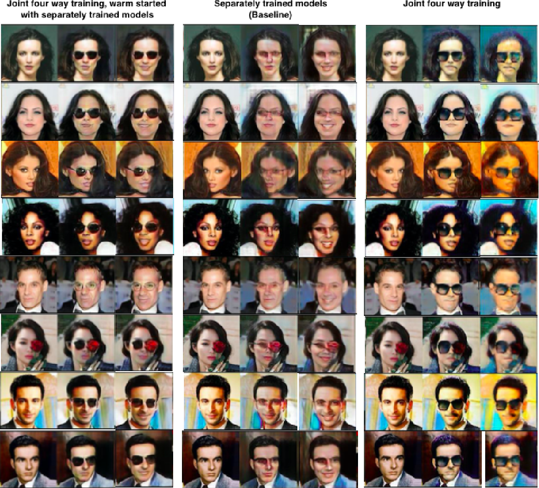 Figure 2 for Composable Unpaired Image to Image Translation
