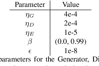 Figure 3 for Image2Reverb: Cross-Modal Reverb Impulse Response Synthesis