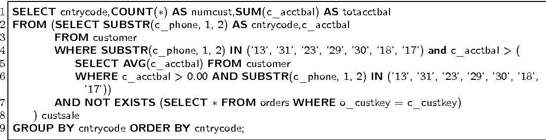 figure A.32
