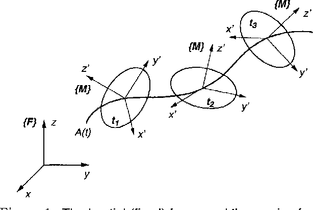 Affine connections for the Cartesian stiffness matrix