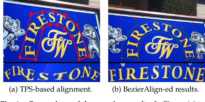 Figure 1 for ABCNet v2: Adaptive Bezier-Curve Network for Real-time End-to-end Text Spotting