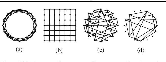 Figure 2 for Fast Learning of Graph Neural Networks with Guaranteed Generalizability: One-hidden-layer Case