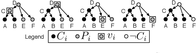 Figure 2 from Query-focused Sentence Compression in Linear
