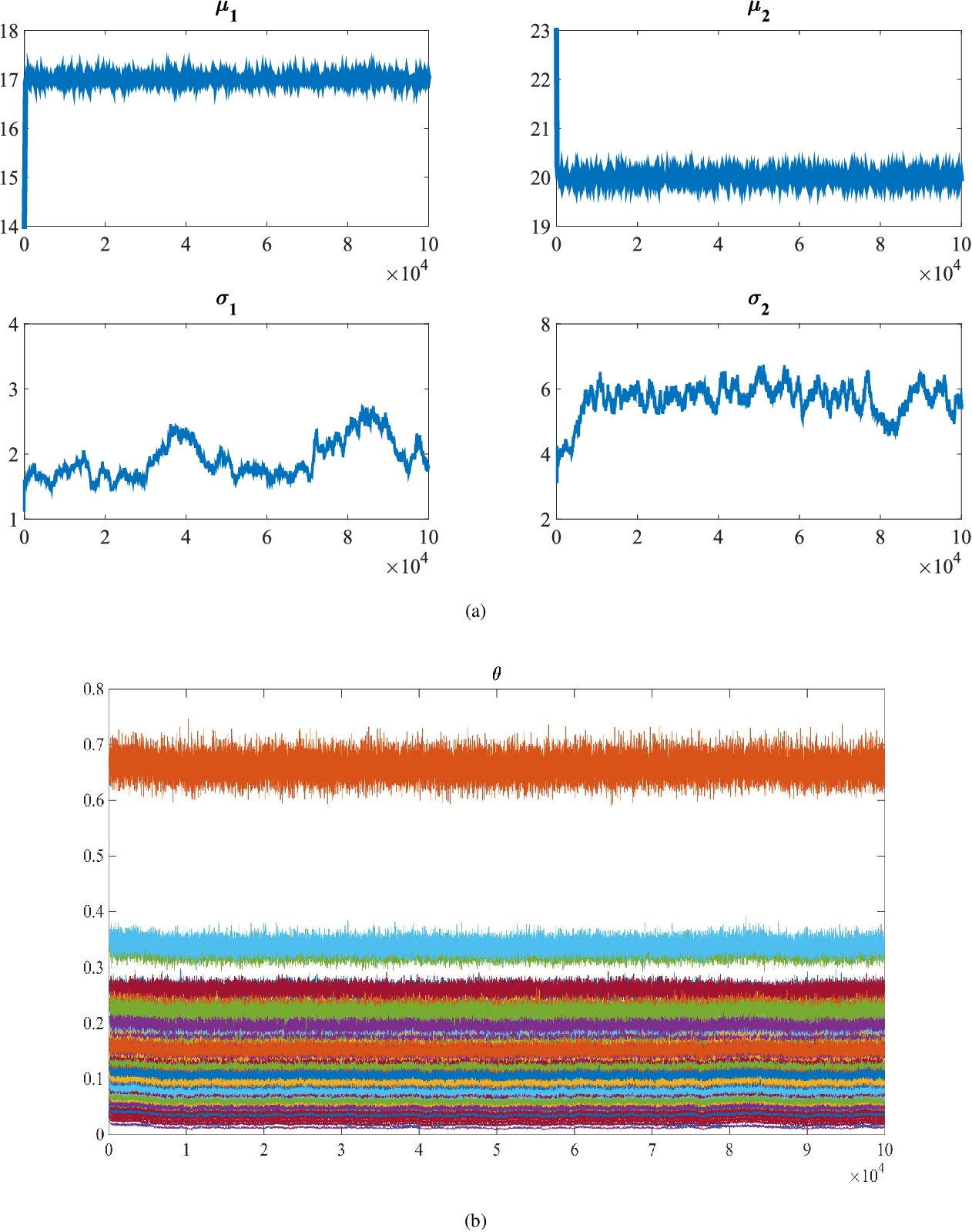 Figure 4 for An unsupervised bayesian approach for the joint reconstruction and classification of cutaneous reflectance confocal microscopy images