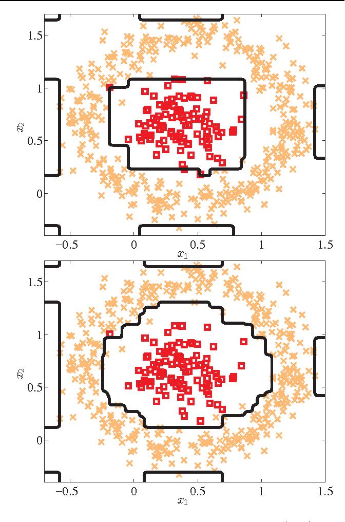 Figure 3 for Training Effective Node Classifiers for Cascade Classification