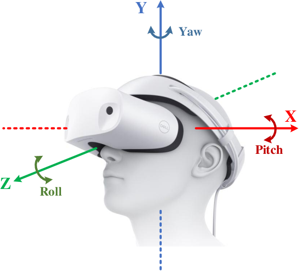 Figure 1 for Learning-based Prediction and Uplink Retransmission for Wireless Virtual Reality (VR) Network
