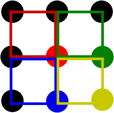 Figure 4 for Quarter Laplacian Filter for Edge Aware Image Processing