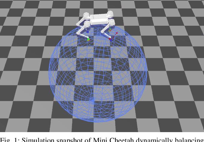 Figure 1 for Dynamic Legged Manipulation of a Ball Through Multi-Contact Optimization