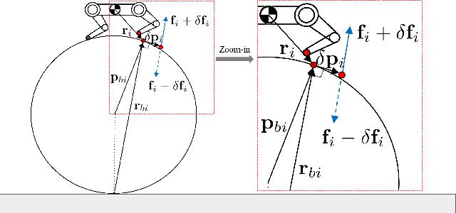 Figure 3 for Dynamic Legged Manipulation of a Ball Through Multi-Contact Optimization