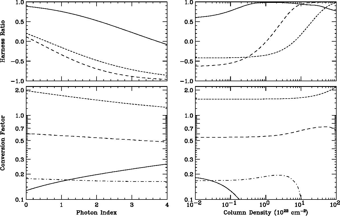 Figure 2 from The Subaru/XMM-Newton deep survey (SXDS)  III