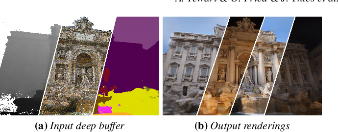 Figure 4 for State of the Art on Neural Rendering
