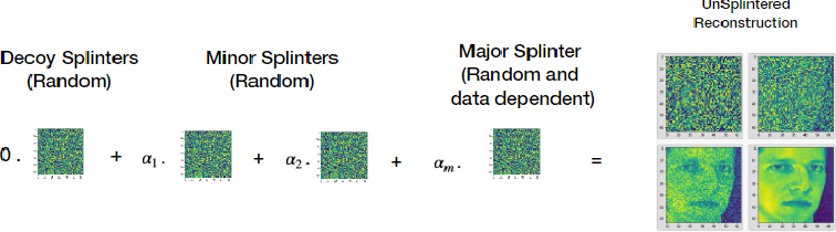 Figure 3 for Splintering with distributions: A stochastic decoy scheme for private computation