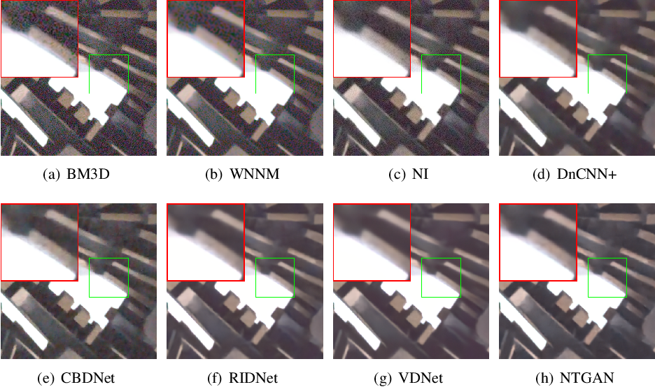 Figure 2 for NTGAN: Learning Blind Image Denoising without Clean Reference