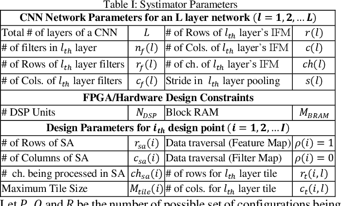 Figure 4 for Systimator: A Design Space Exploration Methodology for Systolic Array based CNNs Acceleration on the FPGA-based Edge Nodes