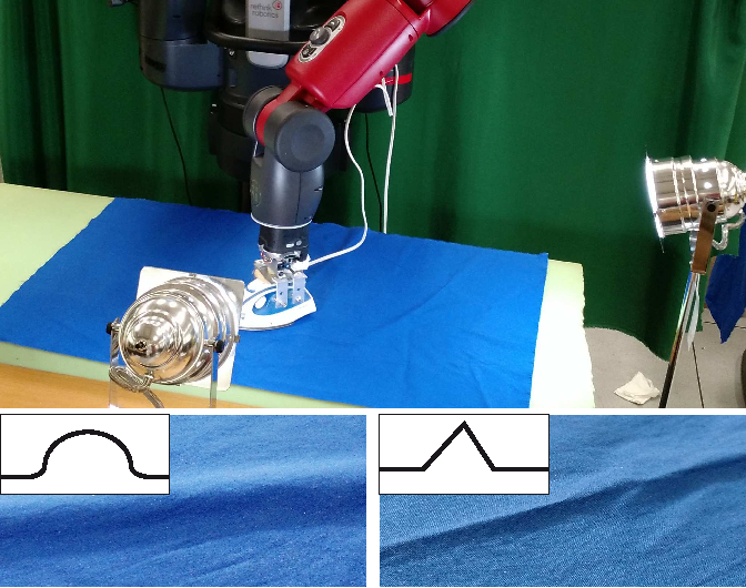 Figure 1 for Multi-Sensor Surface Analysis for Robotic Ironing