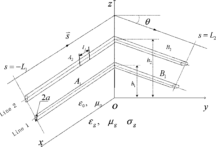 Fig. 1. Geometrical configuration of the power line with a bend.