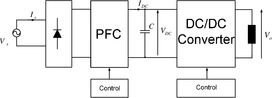 PDF] Advanced high frequency switched-mode power supply