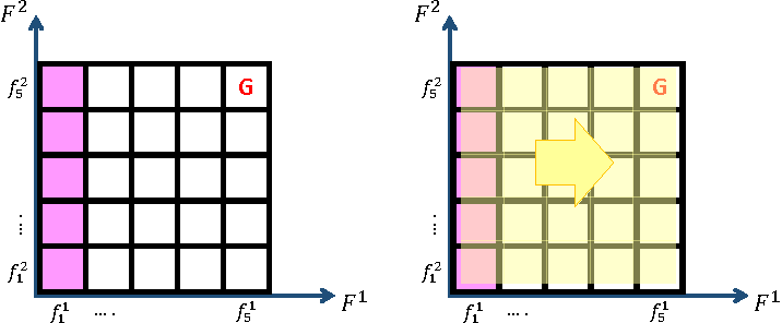 Figure 1 for Exploiting generalization in the subspaces for faster model-based learning
