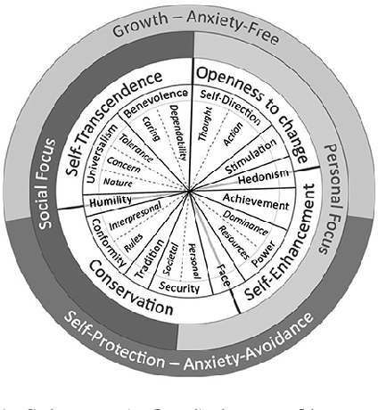 Figure 1 for Towards Socially Intelligent Agents with Mental State Transition and Human Utility