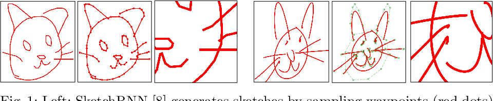 Figure 1 for BézierSketch: A generative model for scalable vector sketches