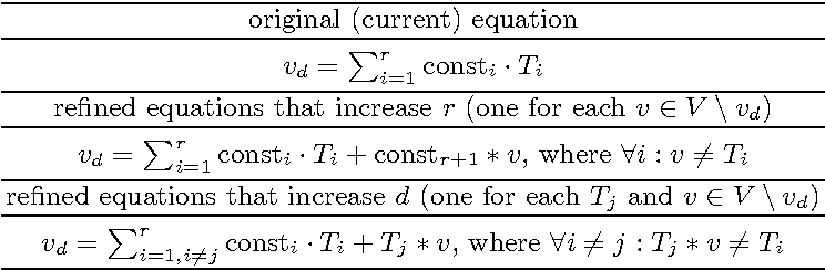 Inducing Polynomial Equations for Regression - Semantic Scholar
