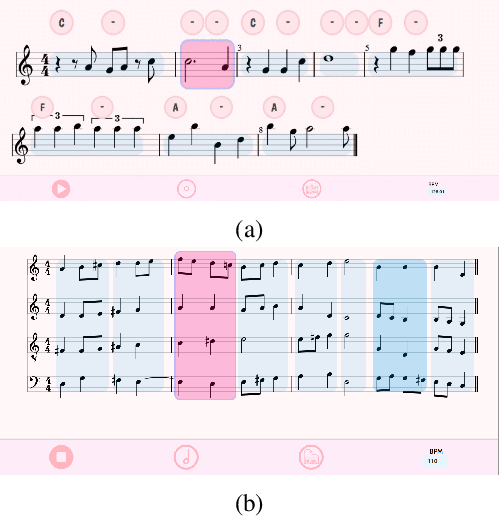 Figure 1 for NONOTO: A Model-agnostic Web Interface for Interactive Music Composition by Inpainting