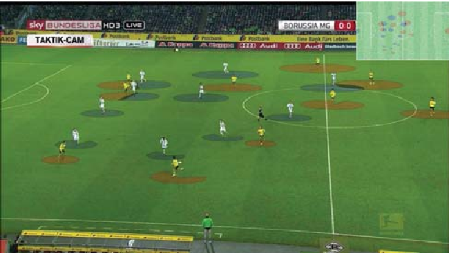 Figure 3 for Video-based Analysis of Soccer Matches