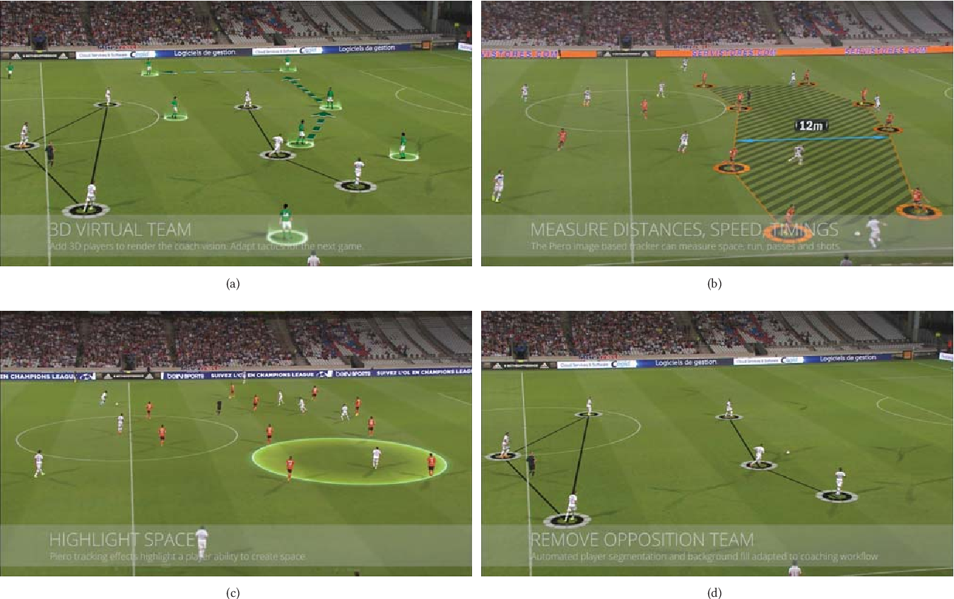 Figure 4 for Video-based Analysis of Soccer Matches
