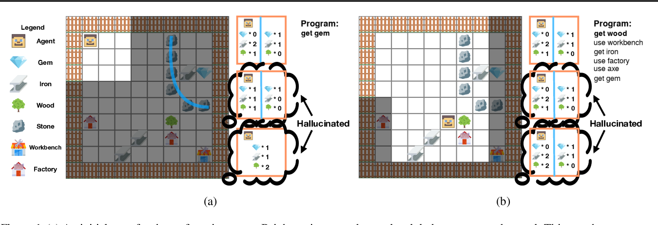 Figure 1 for Program Synthesis Guided Reinforcement Learning