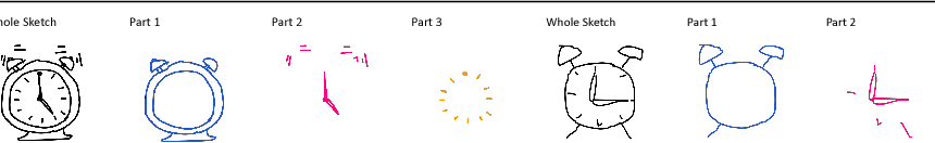 Figure 3 for Sketch-a-Net that Beats Humans