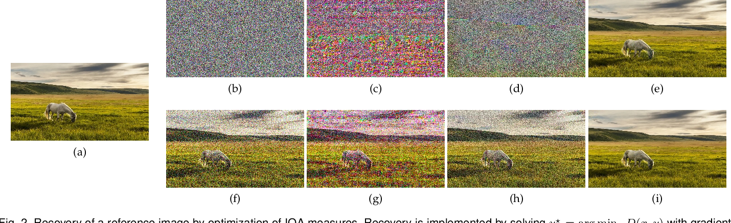 Figure 3 for Image Quality Assessment: Unifying Structure and Texture Similarity