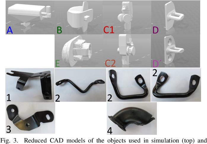 Figure 3 for Developmental Bayesian Optimization of Black-Box with Visual Similarity-Based Transfer Learning