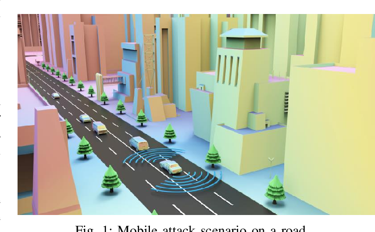 Figure 1 for Robust Sensor Fusion Algorithms Against VoiceCommand Attacks in Autonomous Vehicles