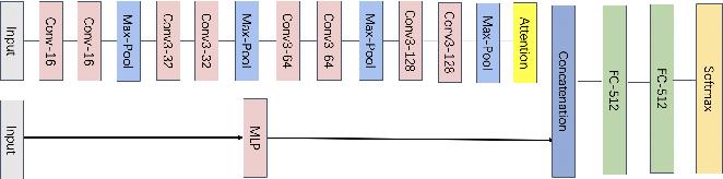 Figure 4 for Robust Sensor Fusion Algorithms Against VoiceCommand Attacks in Autonomous Vehicles