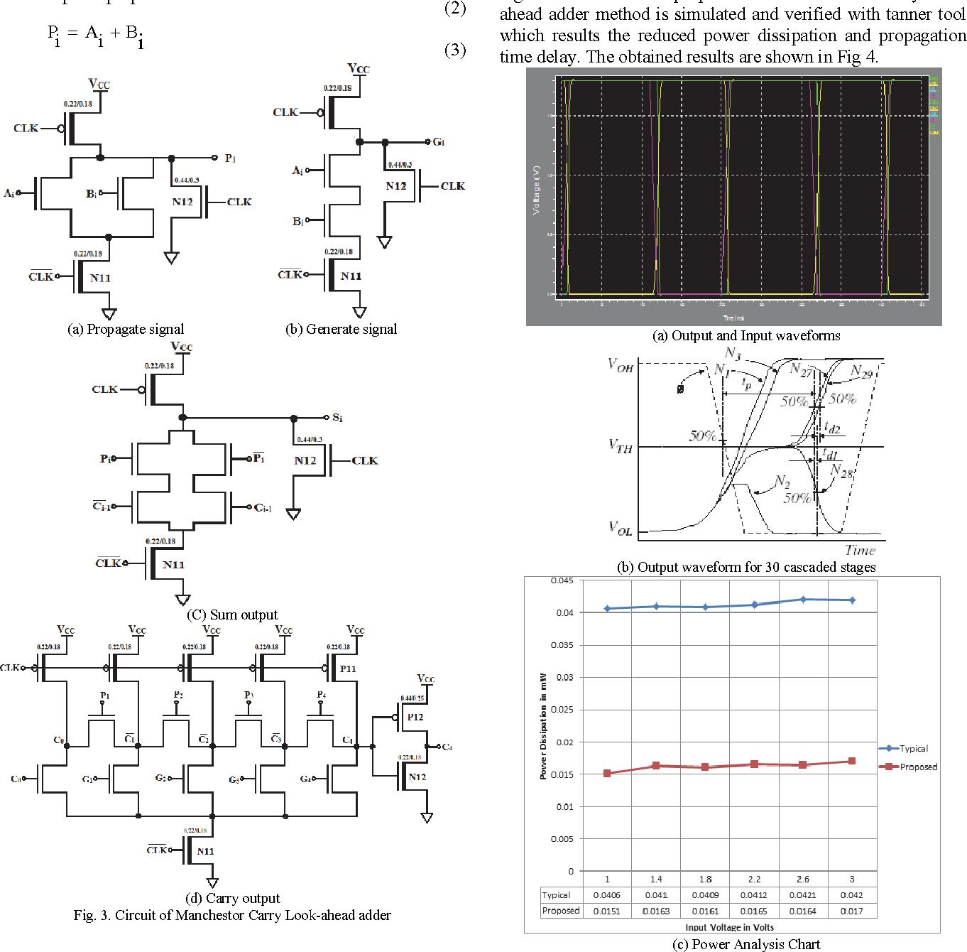 4-bit Manchester carry look-ahead adder design using MT-CMOS domino on 8 bit adder diagram, 4 bit multiplier diagram, 3 bit adder diagram, 1 bit adder diagram, 2 bit adder diagram,