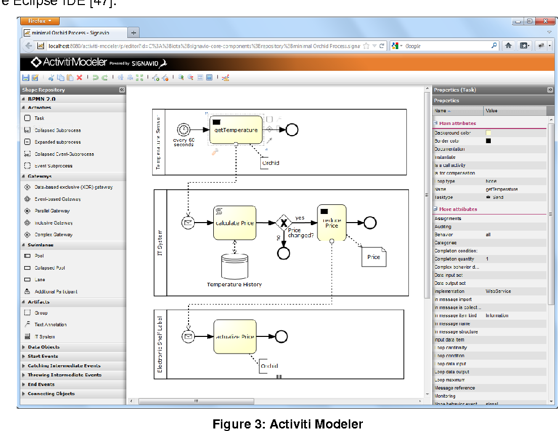 Figure 3 from Internet of Things Architecture IoTA Project