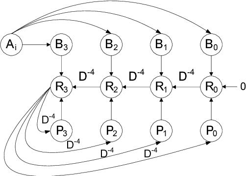 Design Rules For Quantum Dot Cellular Automata