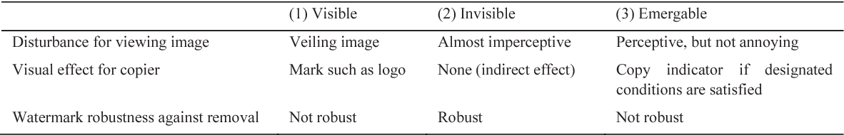 Use of both Invisible and Emergable Watermarks to Deter Illegal
