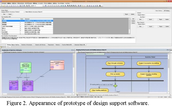 Figure 2. Appearance of prototype of design support software.