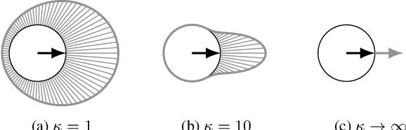 Figure 3 for The Alignment of the Spheres: Globally-Optimal Spherical Mixture Alignment for Camera Pose Estimation