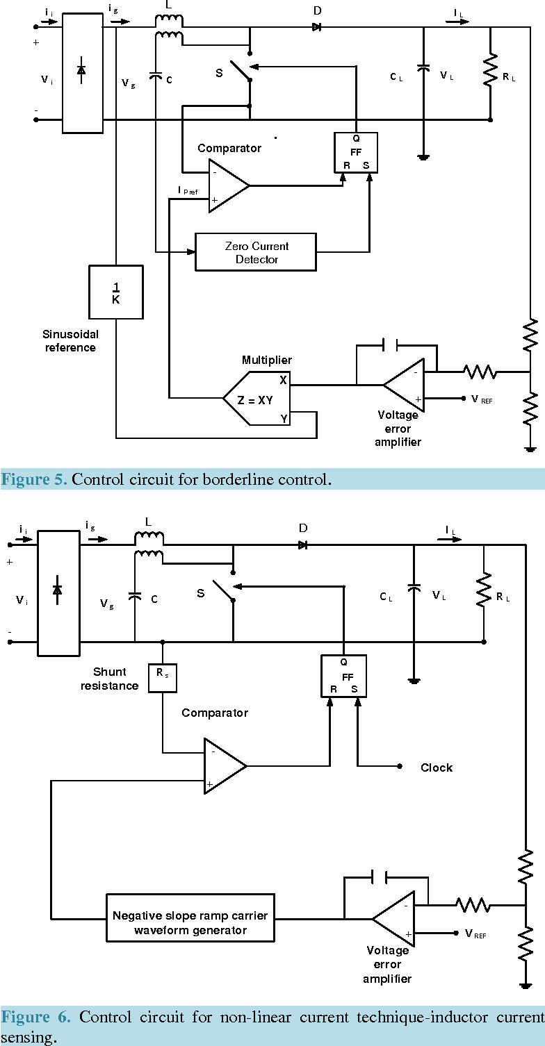 Investigation Of Current Control Techniques Acdc Interleaved Currentcontrolled Sawtooth Generator Circuit Figure 6