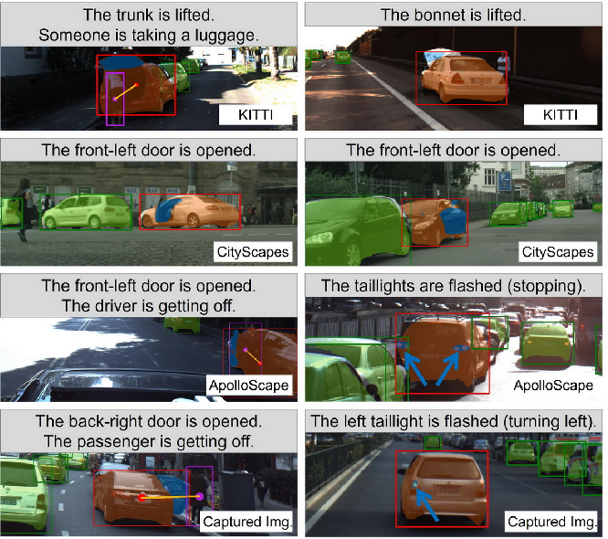 Figure 1 for Fine-Grained Vehicle Perception via 3D Part-Guided Visual Data Augmentation