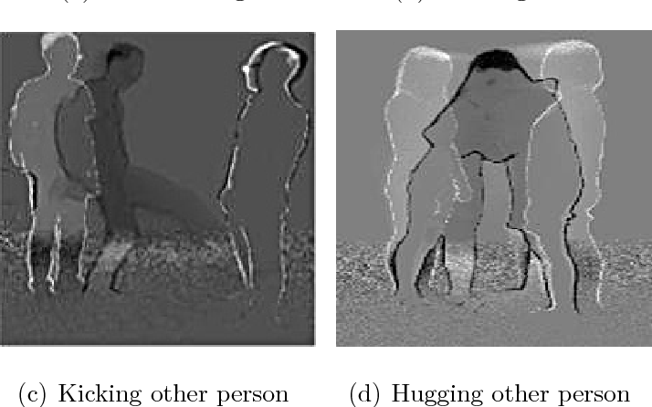 Figure 3 for Action Recognition for Depth Video using Multi-view Dynamic Images