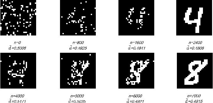 Figure 4 for Brain-Inspired Stigmergy Learning